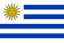 International Dialing Code Uruguay
